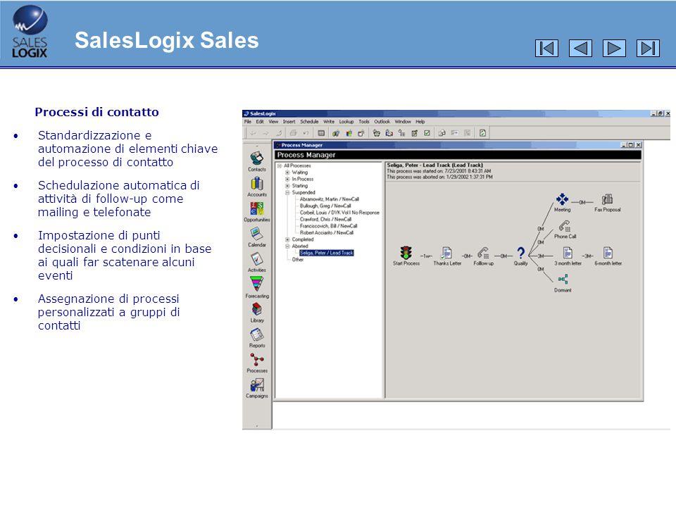 Processi di contatto Standardizzazione e automazione di elementi chiave del processo di contatto Schedulazione automatica di attività di follow-up com