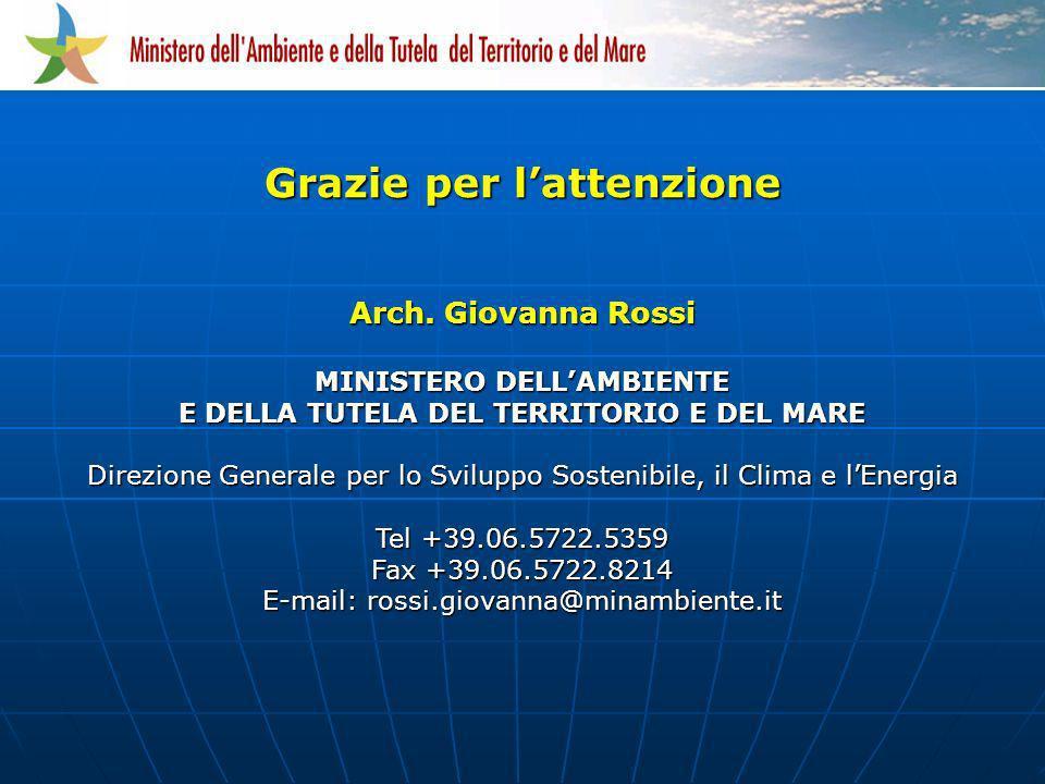 Grazie per lattenzione Arch. Giovanna Rossi MINISTERO DELLAMBIENTE E DELLA TUTELA DEL TERRITORIO E DEL MARE Direzione Generale per lo Sviluppo Sosteni