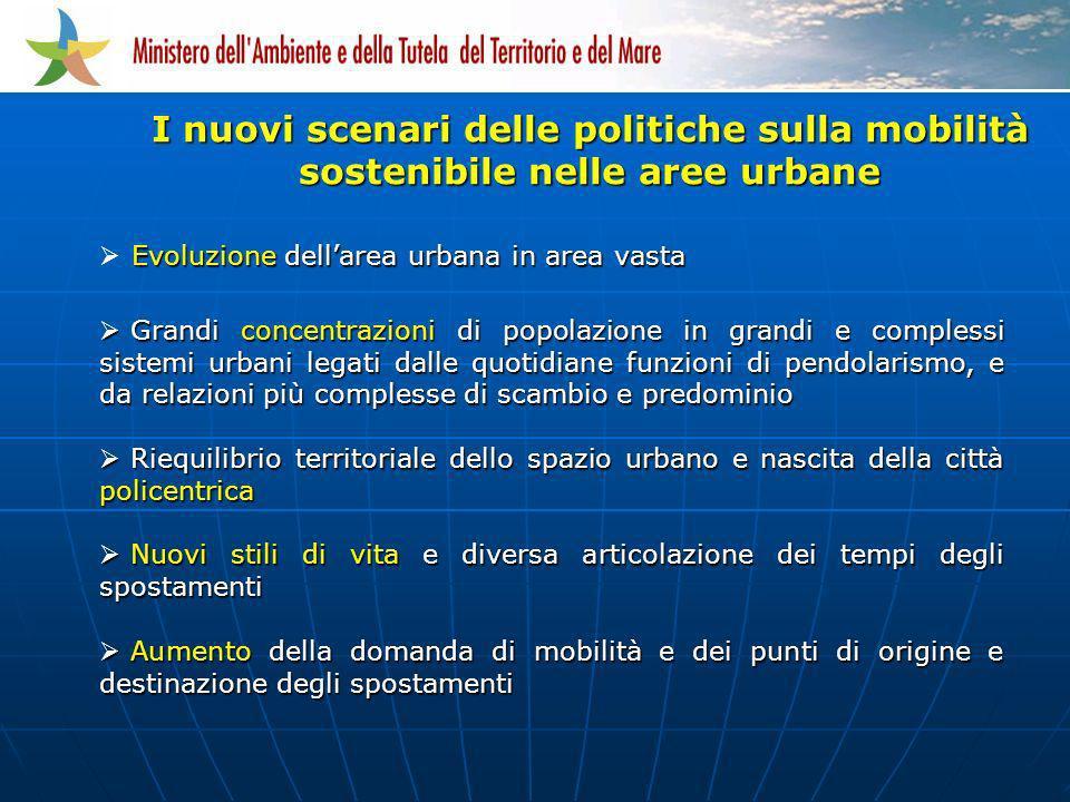 I nuovi scenari delle politiche sulla mobilità sostenibile nelle aree urbane Evoluzione dellarea urbana in area vasta Grandi concentrazioni di popolaz