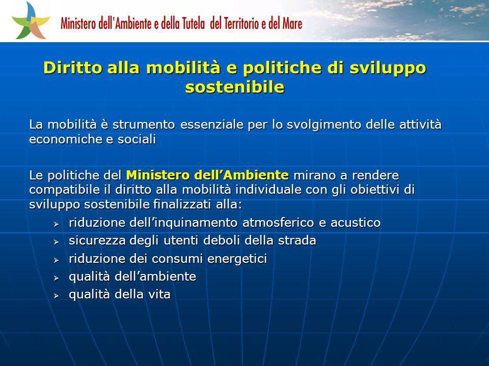 La mobilità è strumento essenziale per lo svolgimento delle attività economiche e sociali Le politiche del Ministero dellAmbiente mirano a rendere com