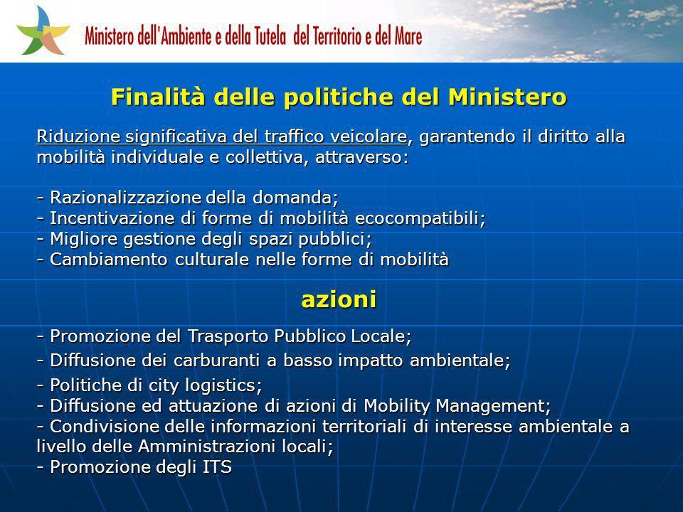 Finalità delle politiche del Ministero azioni - Promozione del Trasporto Pubblico Locale; - Diffusione dei carburanti a basso impatto ambientale; - Po