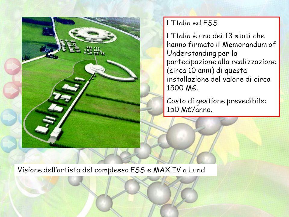 LItalia ed ESS LItalia è uno dei 13 stati che hanno firmato il Memorandum of Understanding per la partecipazione alla realizzazione (circa 10 anni) di questa installazione del valore di circa 1500 M.