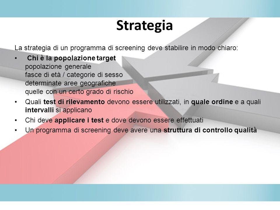 Strategia La strategia di un programma di screening deve stabilire in modo chiaro: Chi è la popolazione target popolazione generale fasce di età / cat