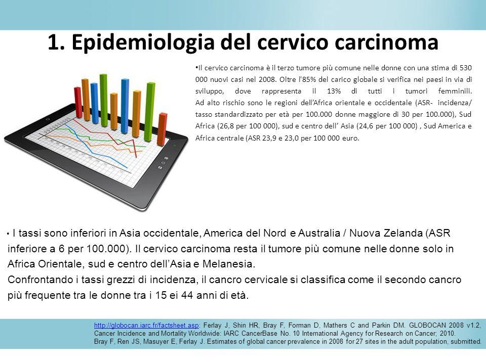 Nel complesso, il tasso di incidenza di mortalità è del 52%, e il cancro del collo dell utero è responsabile di 275,000 morti nel 2008, circa l 88% dei quali si verifica nei paesi in via di sviluppo: 53.000 in Africa, 31,700 in America Latina e nei Caraibi, e 159,800 in Asia.