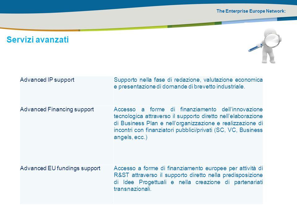 Advanced IP supportSupporto nella fase di redazione, valutazione economica e presentazione di domande di brevetto industriale. Advanced Financing supp