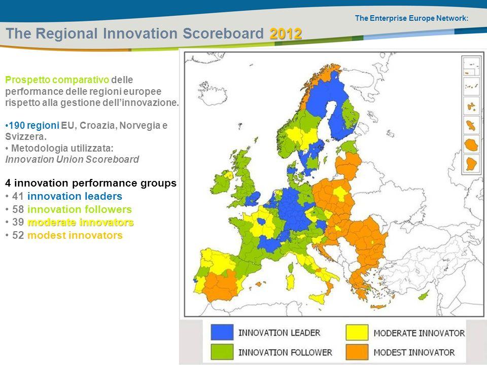 The Enterprise Europe Network: 2012 The Regional Innovation Scoreboard 2012 Prospetto comparativo delle performance delle regioni europee rispetto all