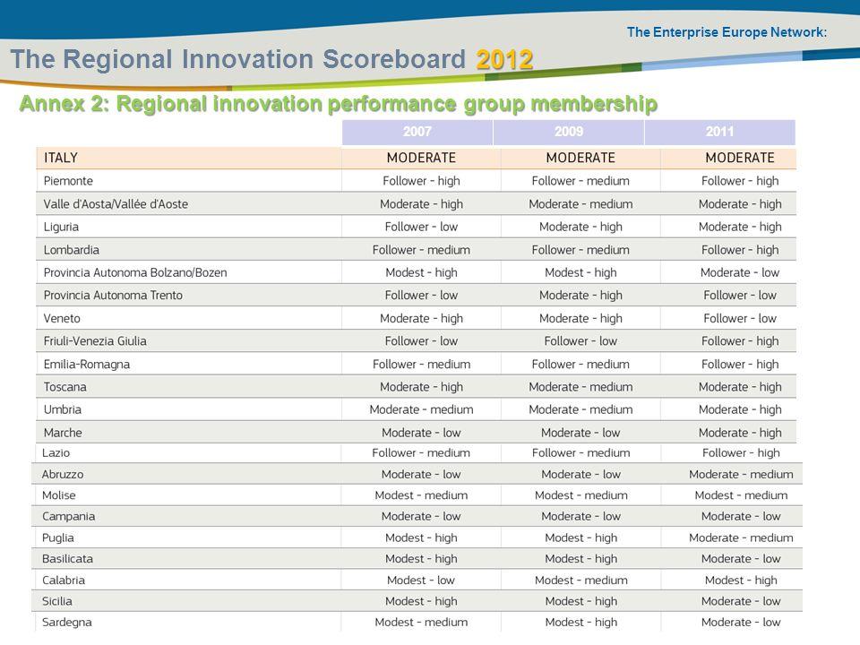 The Enterprise Europe Network: Annex 2: Regional innovation performance group membership 2012 The Regional Innovation Scoreboard 2012 200720092011