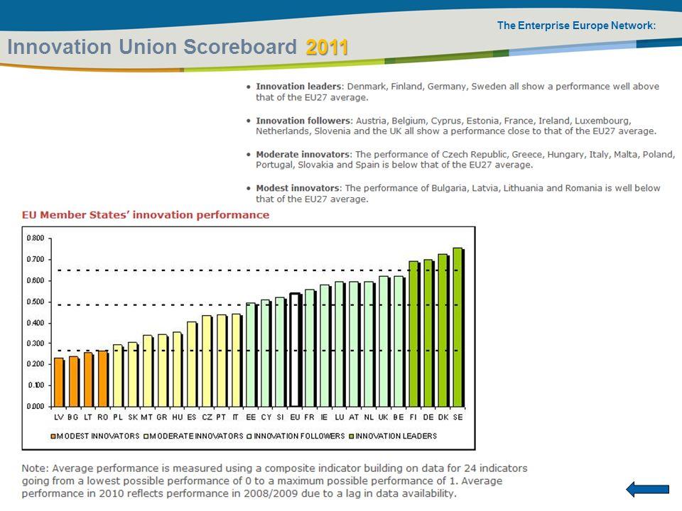 The Enterprise Europe Network: 2011 Innovation Union Scoreboard 2011