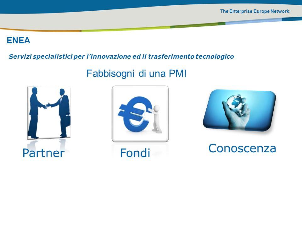 The Enterprise Europe Network: Servizi specialistici per linnovazione ed il trasferimento tecnologico PartnerFondi Conoscenza ENEA Fabbisogni di una P