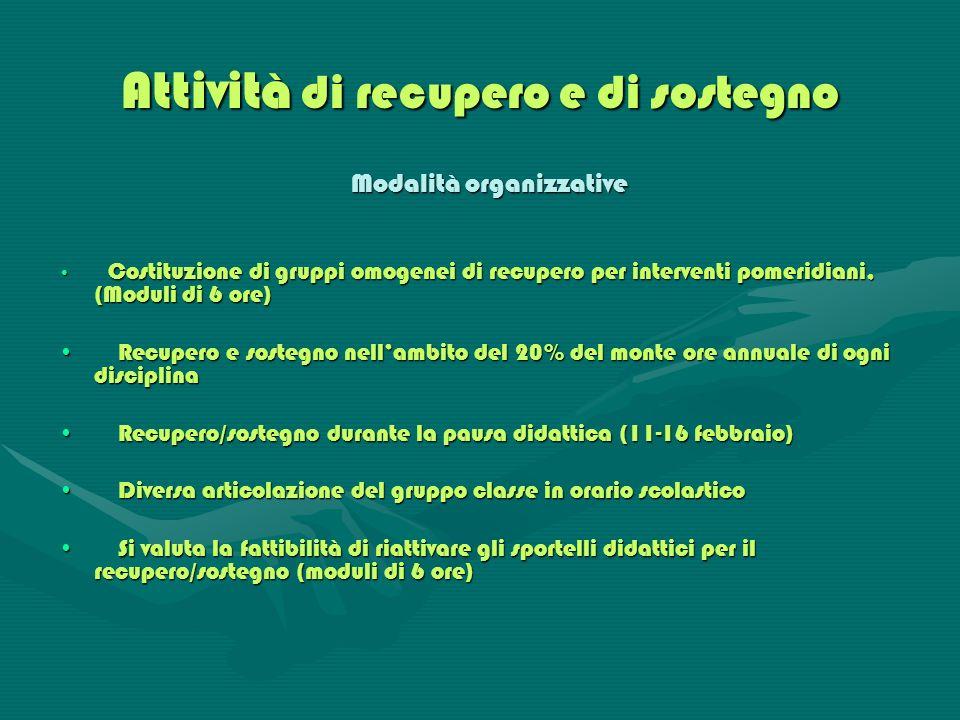 Attività di recupero e di sostegno Modalità organizzative Modalità organizzative Costituzione di gruppi omogenei di recupero per interventi pomeridian