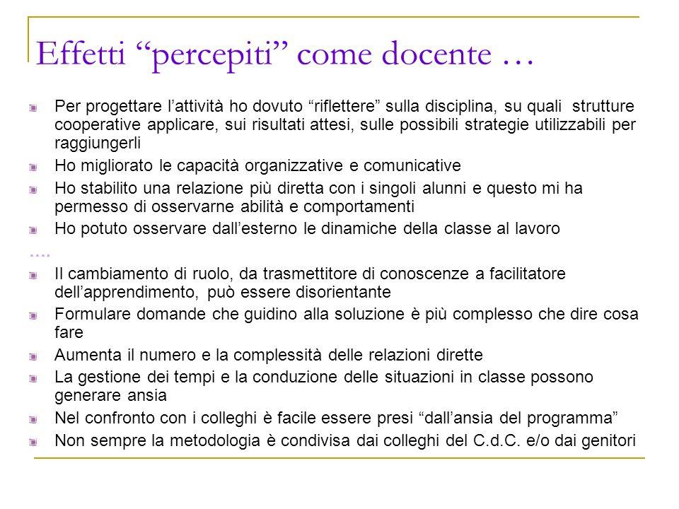 Effetti percepiti come docente … Per progettare lattività ho dovuto riflettere sulla disciplina, su quali strutture cooperative applicare, sui risulta