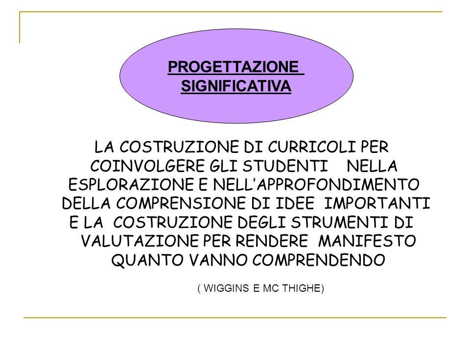 1.IDENTIFICARE I RISULTATI DESIDERATI 2. DETERMINARE EVIDENZE DI ACCETTABILITA 3.
