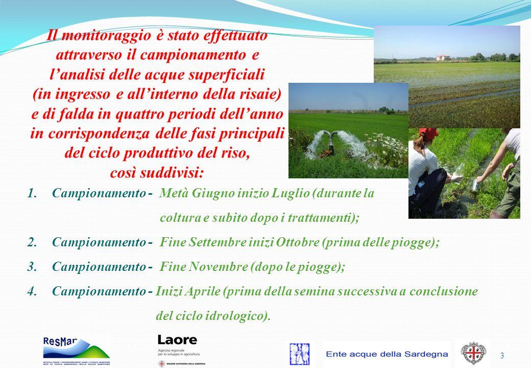 TIPO DI CAMPIONEPUNTO DI PRELIEVON.