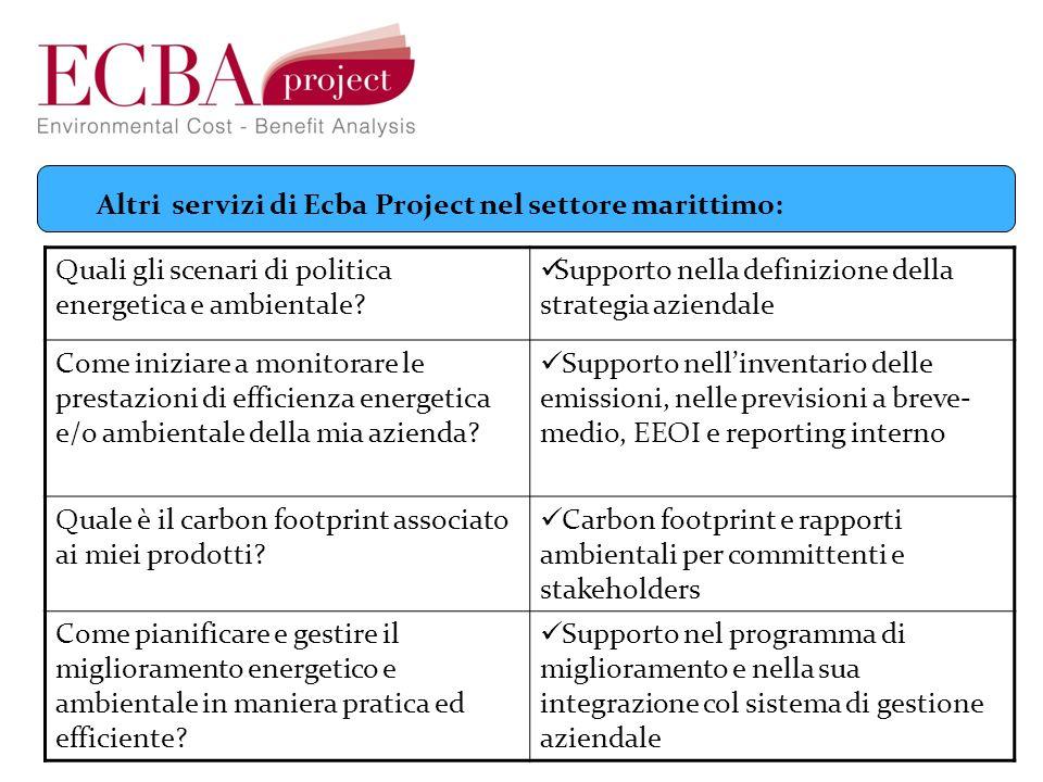 Altri servizi di Ecba Project nel settore marittimo: Quali gli scenari di politica energetica e ambientale? Supporto nella definizione della strategia