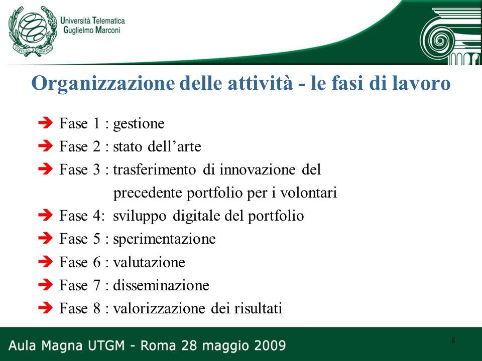 8 Organizzazione delle attività - le fasi di lavoro Fase 1 : gestione Fase 2 : stato dellarte Fase 3 : trasferimento di innovazione del precedente por