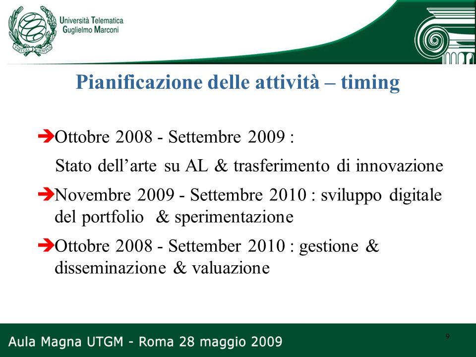 9 Pianificazione delle attività – timing Ottobre 2008 - Settembre 2009 : Stato dellarte su AL & trasferimento di innovazione Novembre 2009 - Settembre