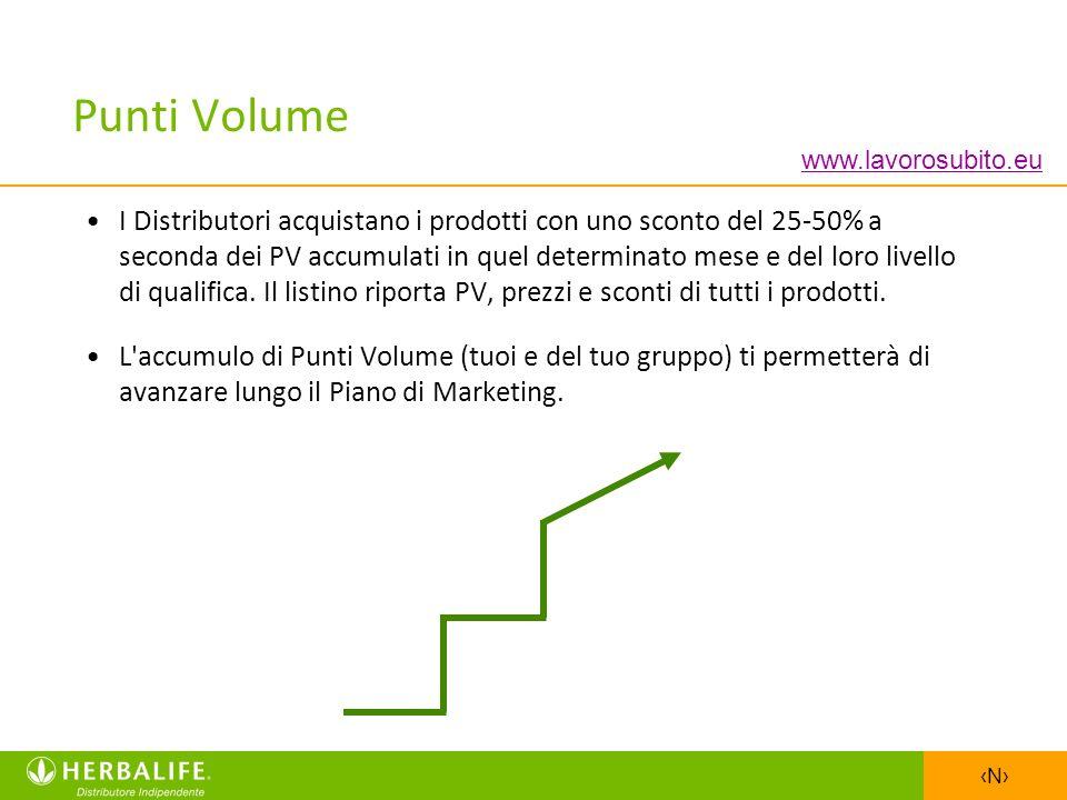 N Punti Volume I Distributori acquistano i prodotti con uno sconto del 25-50% a seconda dei PV accumulati in quel determinato mese e del loro livello
