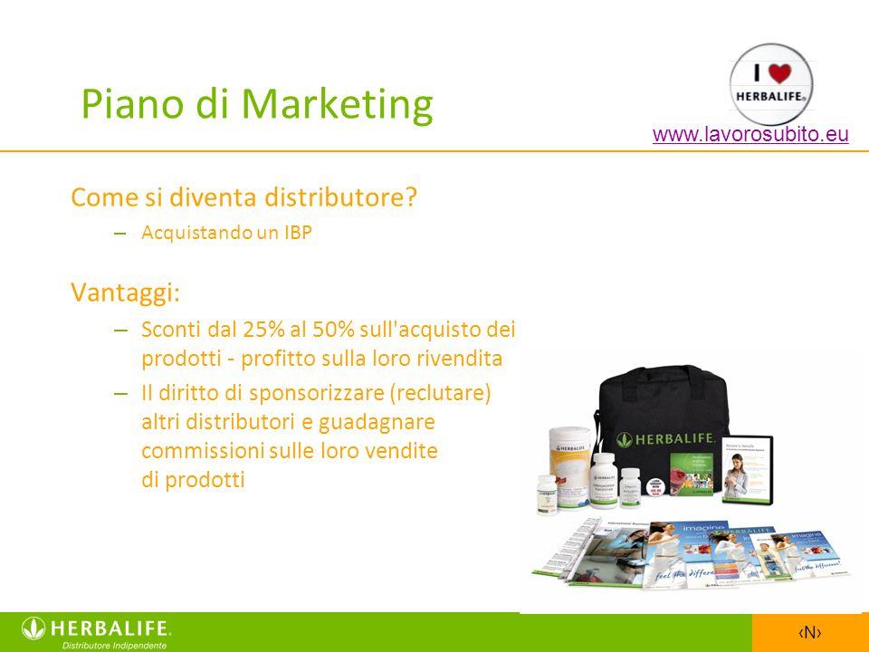 N Piano di Marketing Come si diventa distributore? – Acquistando un IBP Vantaggi: – Sconti dal 25% al 50% sull'acquisto dei prodotti - profitto sulla