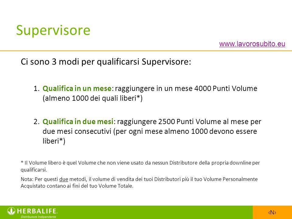 N Ci sono 3 modi per qualificarsi Supervisore: 1.Qualifica in un mese: raggiungere in un mese 4000 Punti Volume (almeno 1000 dei quali liberi*) 2.Qual