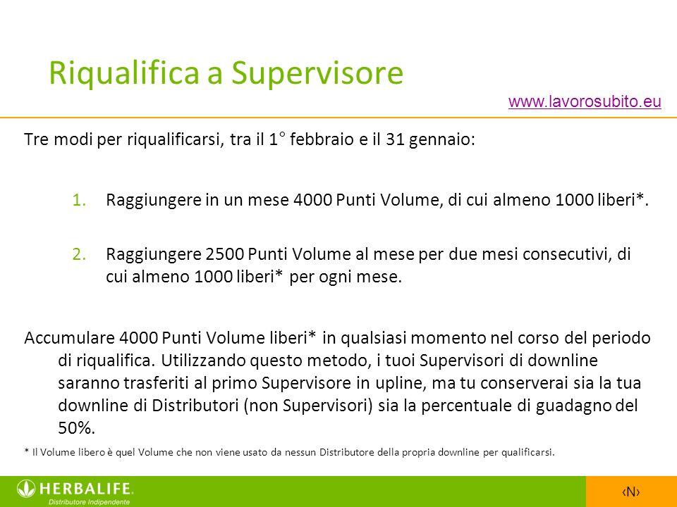 N Riqualifica a Supervisore Tre modi per riqualificarsi, tra il 1° febbraio e il 31 gennaio: 1.Raggiungere in un mese 4000 Punti Volume, di cui almeno