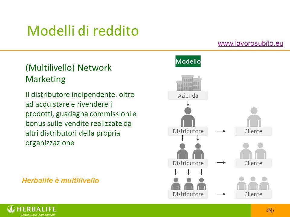 N Modelli di reddito (Multilivello) Network Marketing Il distributore indipendente, oltre ad acquistare e rivendere i prodotti, guadagna commissioni e