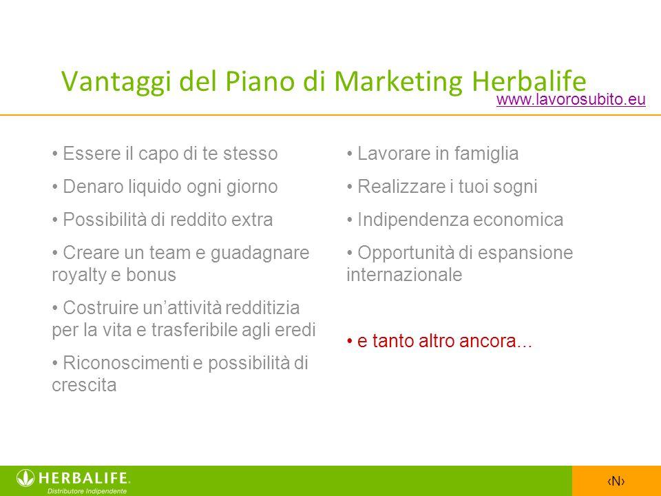 N Vantaggi del Piano di Marketing Herbalife Essere il capo di te stesso Denaro liquido ogni giorno Possibilità di reddito extra Creare un team e guada