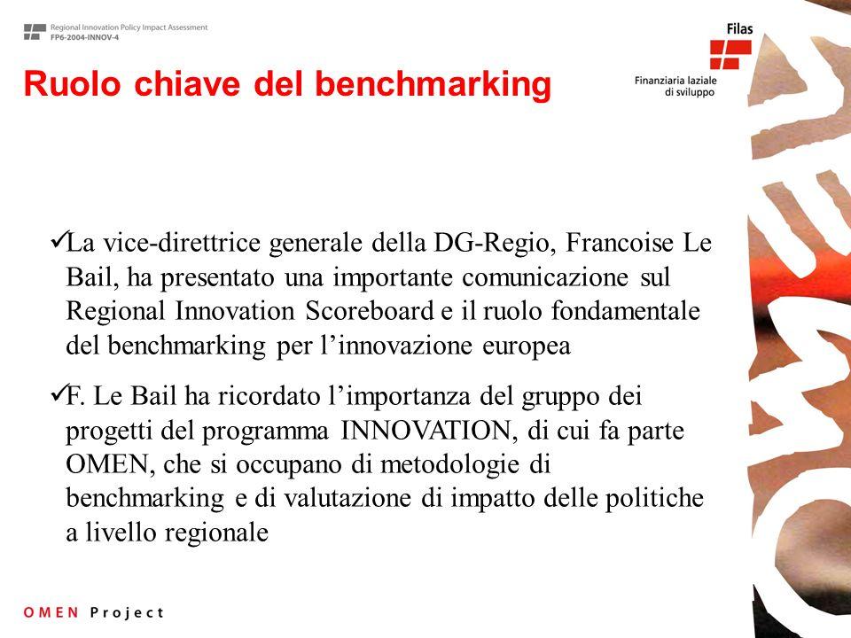 Ruolo chiave del benchmarking La vice-direttrice generale della DG-Regio, Francoise Le Bail, ha presentato una importante comunicazione sul Regional Innovation Scoreboard e il ruolo fondamentale del benchmarking per linnovazione europea F.