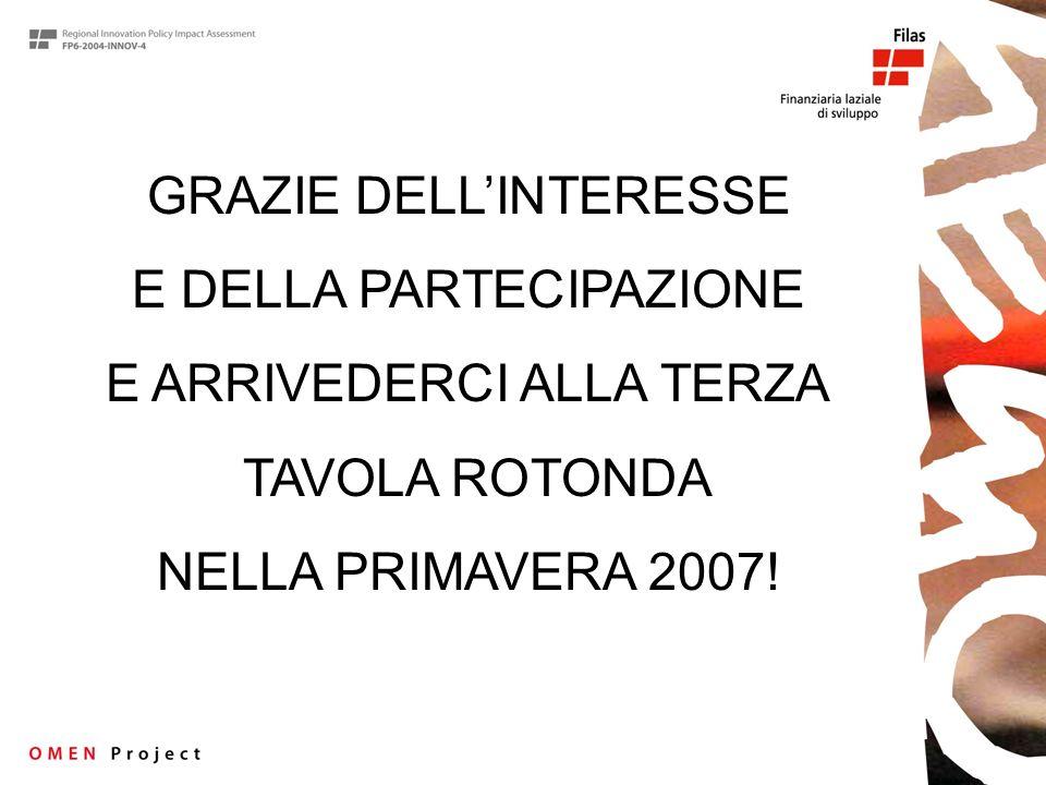 GRAZIE DELLINTERESSE E DELLA PARTECIPAZIONE E ARRIVEDERCI ALLA TERZA TAVOLA ROTONDA NELLA PRIMAVERA 2007!