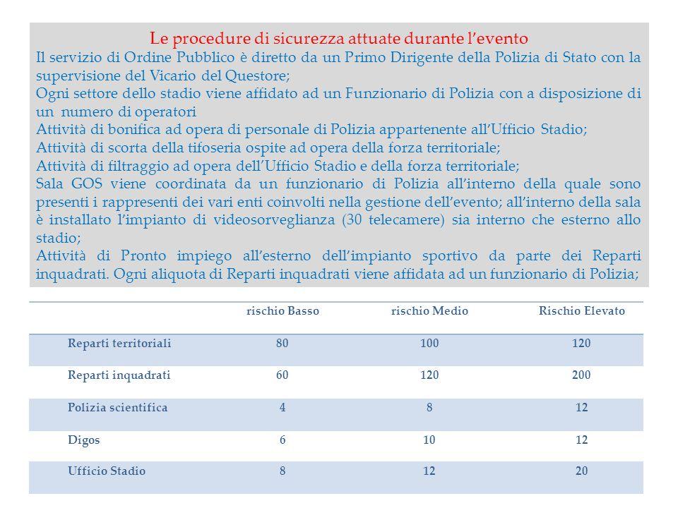 I profili criminologici del tifo violento Vi sono stati numerosi studi sul fenomeno delle tifoserie organizzate Ultrà, nella realtà genovese vi sono in entrambe le squadre presenti a Genova del Genoa e della Sampdoria alcune componenti Ultra.