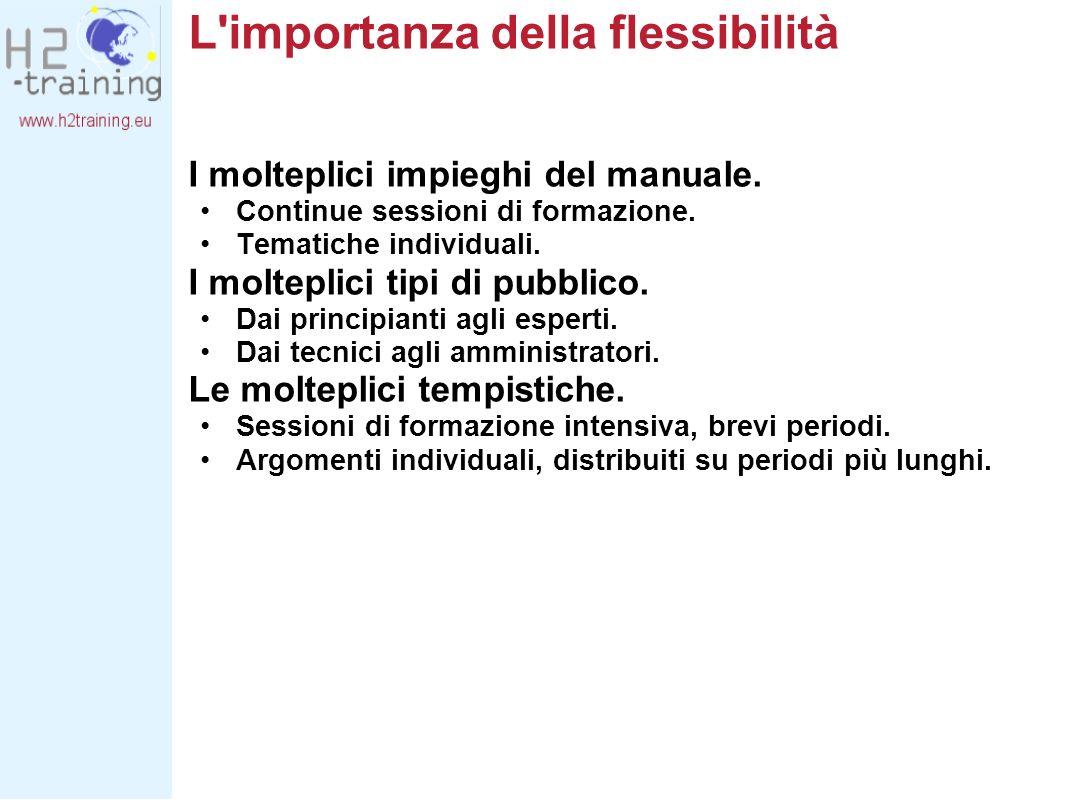Schema del manuale Capitoli: Slide e note Profilo del capitolo Livello.