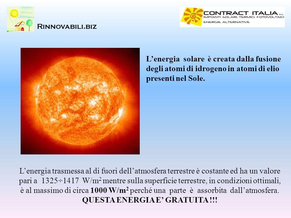 Lenergia solare è creata dalla fusione degli atomi di idrogeno in atomi di elio presenti nel Sole. Lenergia trasmessa al di fuori dellatmosfera terres
