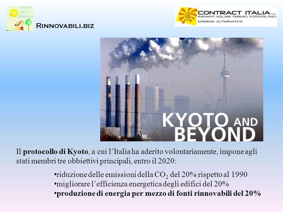 Rinnovabili.biz Il protocollo di Kyoto, a cui lItalia ha aderito volontariamente, impone agli stati membri tre obbiettivi principali, entro il 2020: r