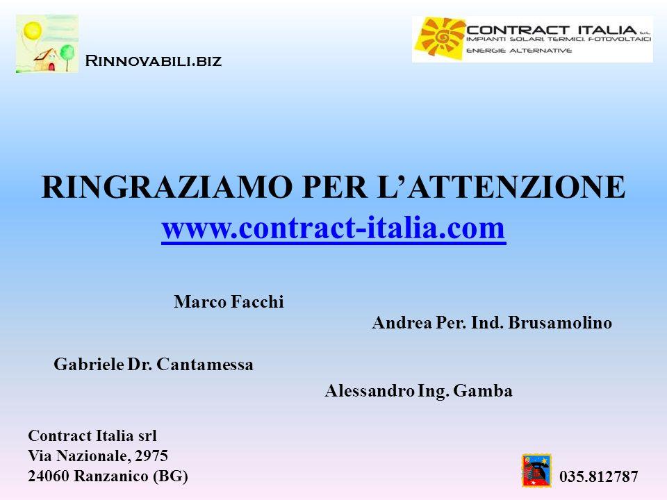 Rinnovabili.biz RINGRAZIAMO PER LATTENZIONE www.contract-italia.com Marco Facchi Alessandro Ing. Gamba Gabriele Dr. Cantamessa Andrea Per. Ind. Brusam