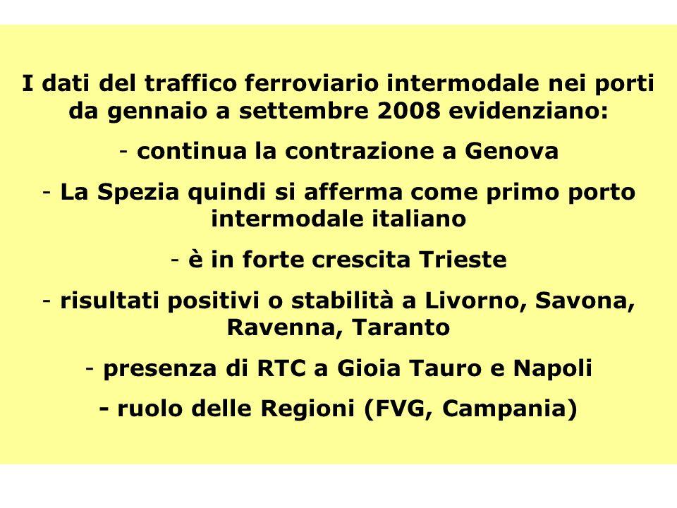 I dati del traffico ferroviario intermodale nei porti da gennaio a settembre 2008 evidenziano: - continua la contrazione a Genova - La Spezia quindi s