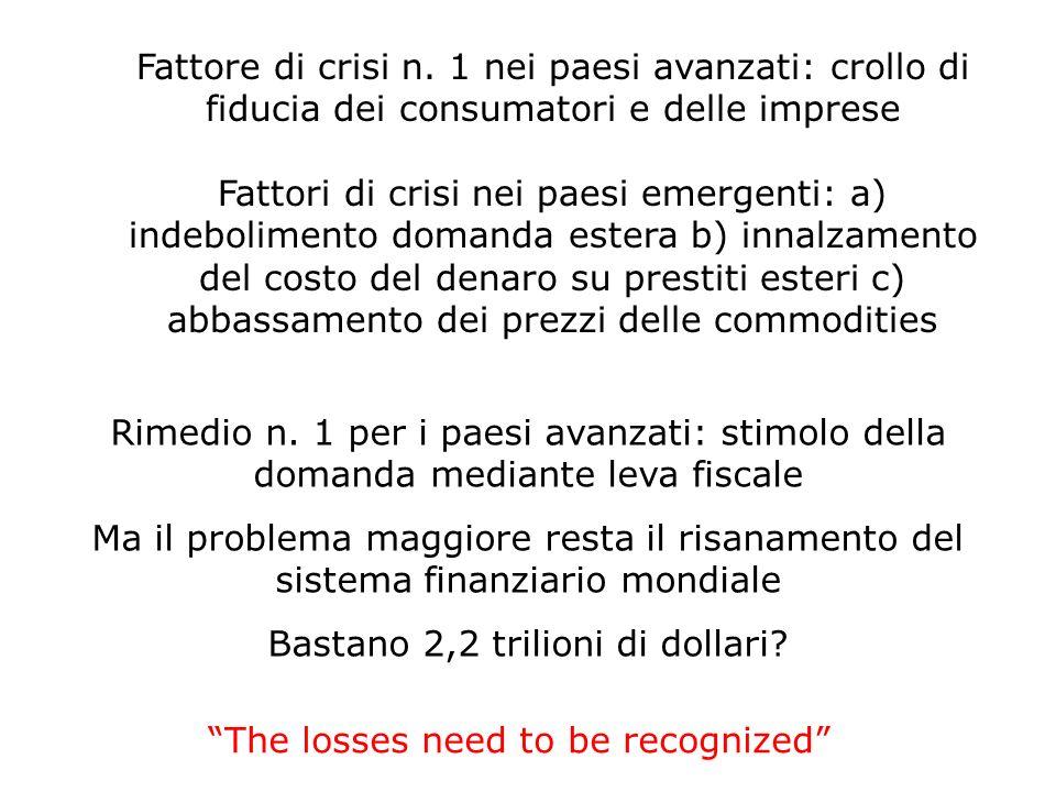 Fattore di crisi n. 1 nei paesi avanzati: crollo di fiducia dei consumatori e delle imprese Fattori di crisi nei paesi emergenti: a) indebolimento dom