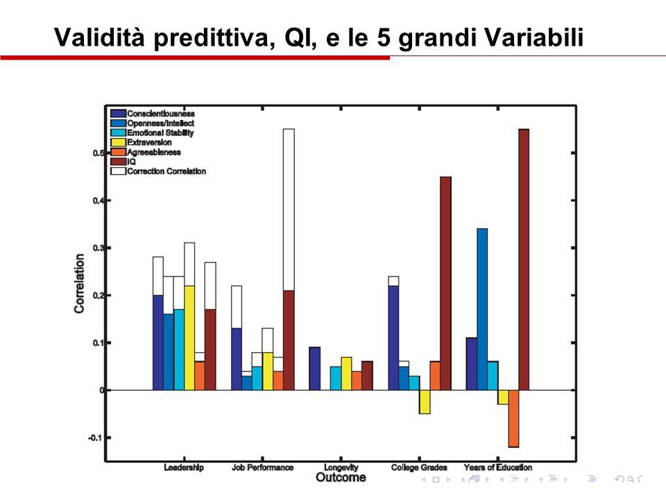 Validità predittiva, QI, e le 5 grandi Variabili