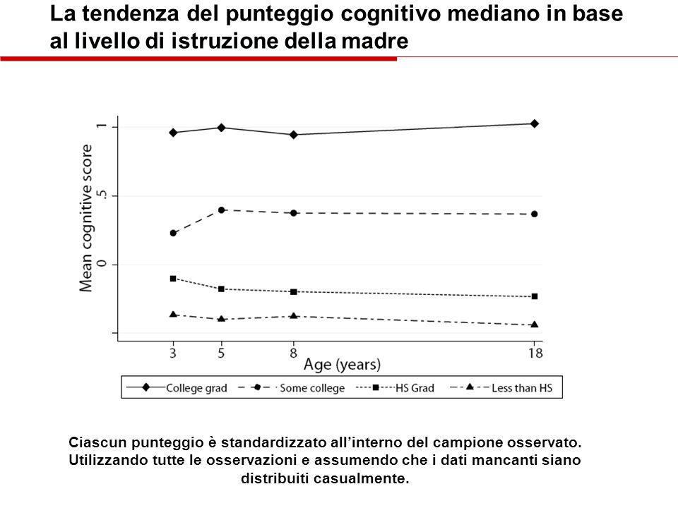 La tendenza del punteggio cognitivo mediano in base al livello di istruzione della madre Ciascun punteggio è standardizzato allinterno del campione os