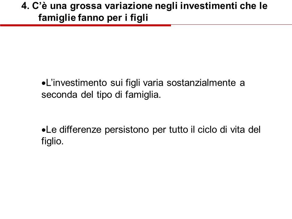 4. Cè una grossa variazione negli investimenti che le famiglie fanno per i figli Linvestimento sui figli varia sostanzialmente a seconda del tipo di f