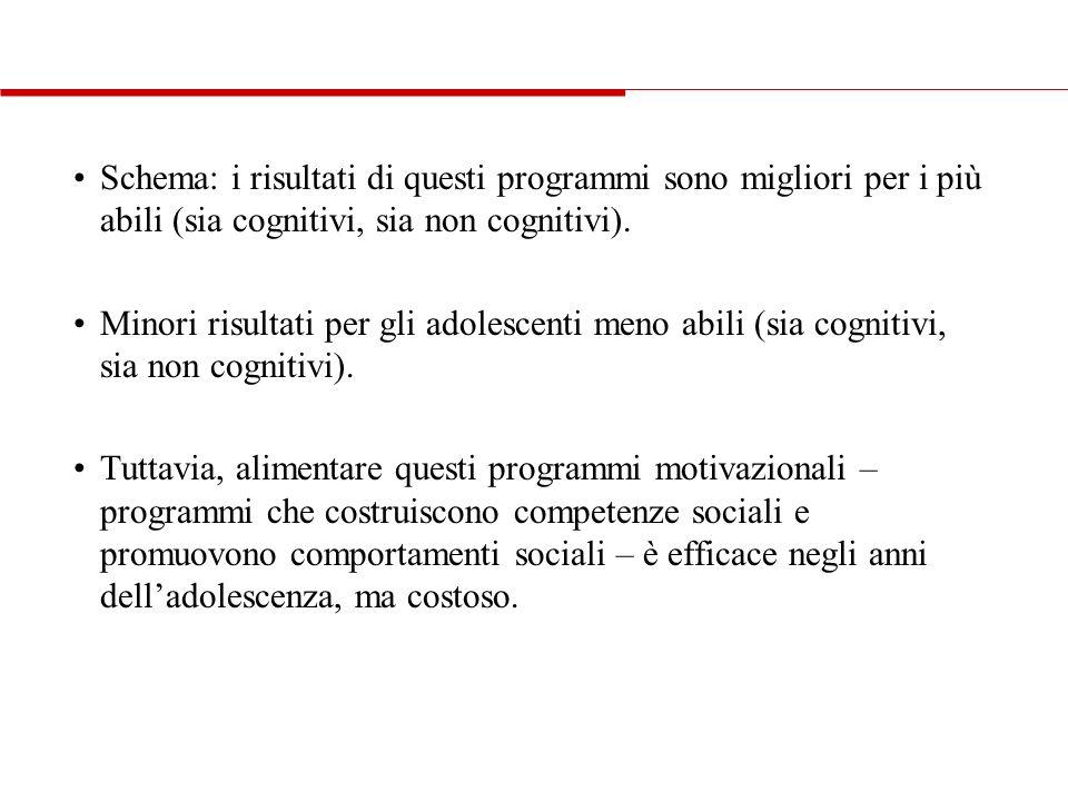 Schema: i risultati di questi programmi sono migliori per i più abili (sia cognitivi, sia non cognitivi). Minori risultati per gli adolescenti meno ab