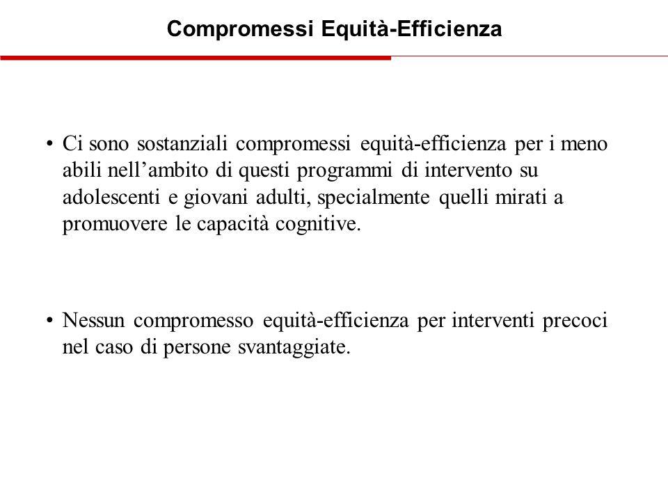 Compromessi Equità-Efficienza Ci sono sostanziali compromessi equità-efficienza per i meno abili nellambito di questi programmi di intervento su adole