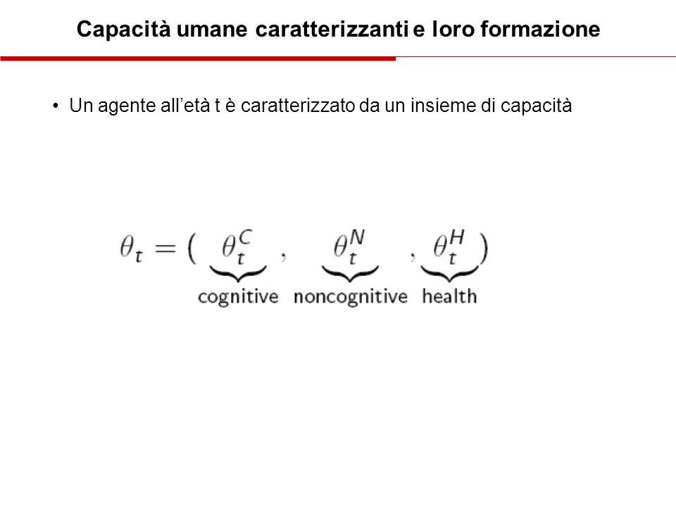 Capacità umane caratterizzanti e loro formazione Un agente alletà t è caratterizzato da un insieme di capacità