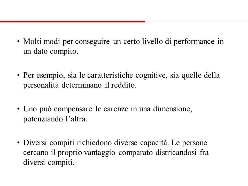 Molti modi per conseguire un certo livello di performance in un dato compito. Per esempio, sia le caratteristiche cognitive, sia quelle della personal