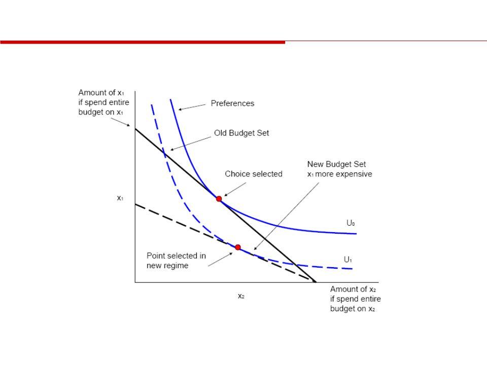 II.Capire la Molteplicità e il Potere delle Capacità 1.