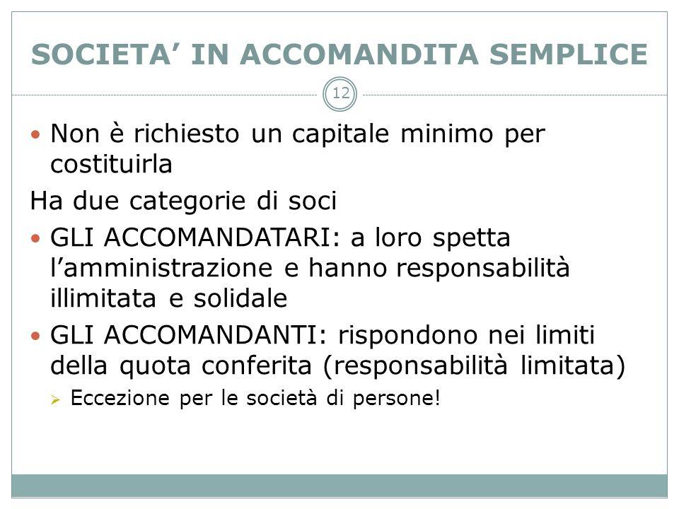 12 SOCIETA IN ACCOMANDITA SEMPLICE Non è richiesto un capitale minimo per costituirla Ha due categorie di soci GLI ACCOMANDATARI: a loro spetta lammin