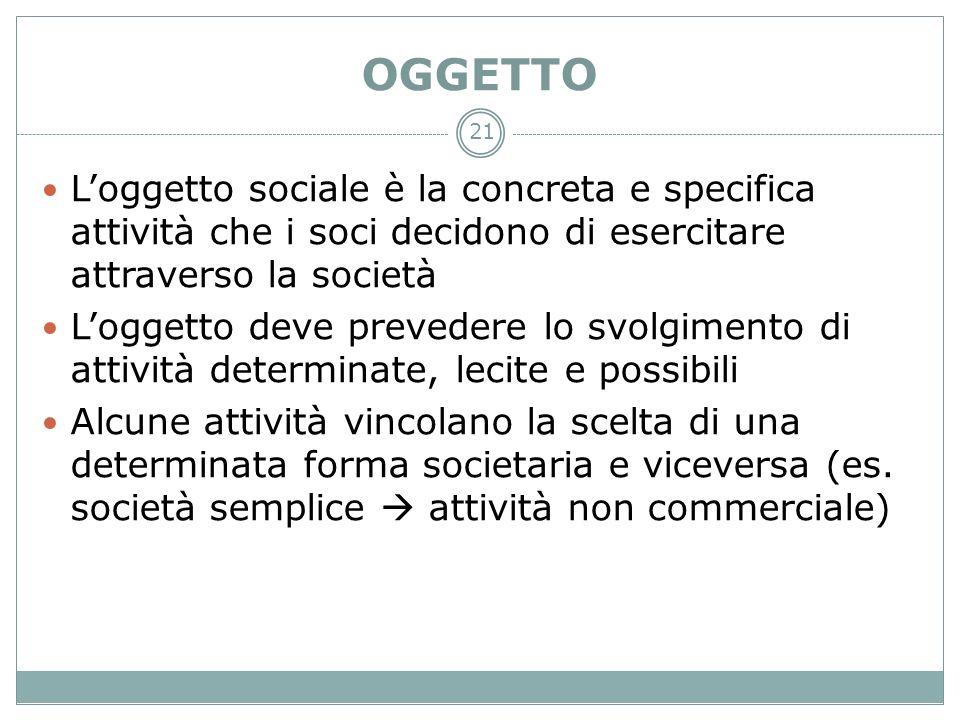 OGGETTO Loggetto sociale è la concreta e specifica attività che i soci decidono di esercitare attraverso la società Loggetto deve prevedere lo svolgim