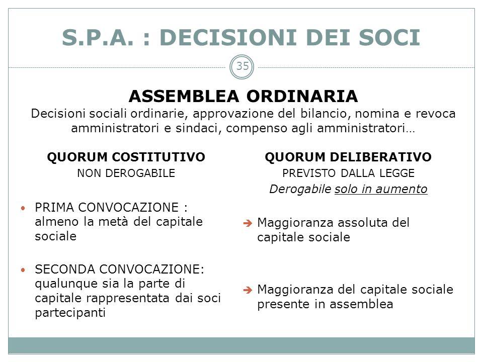 35 S.P.A. : DECISIONI DEI SOCI QUORUM COSTITUTIVO NON DEROGABILE PRIMA CONVOCAZIONE : almeno la metà del capitale sociale SECONDA CONVOCAZIONE: qualun