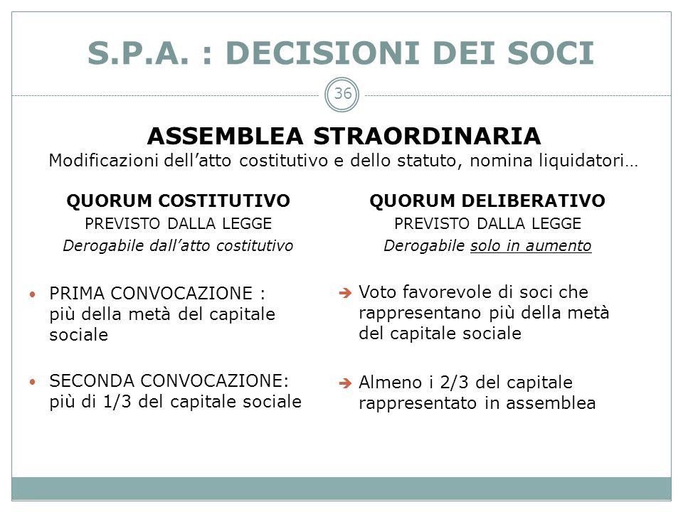36 S.P.A. : DECISIONI DEI SOCI QUORUM COSTITUTIVO PREVISTO DALLA LEGGE Derogabile dallatto costitutivo PRIMA CONVOCAZIONE : più della metà del capital
