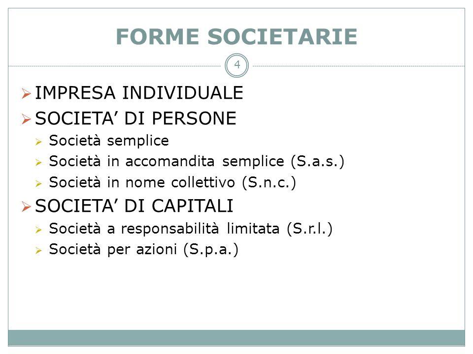 4 FORME SOCIETARIE IMPRESA INDIVIDUALE SOCIETA DI PERSONE Società semplice Società in accomandita semplice (S.a.s.) Società in nome collettivo (S.n.c.