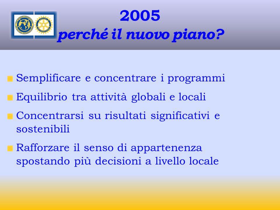 2005 perché il nuovo piano.