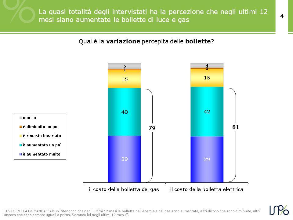 4 La quasi totalità degli intervistati ha la percezione che negli ultimi 12 mesi siano aumentate le bollette di luce e gas TESTO DELLA DOMANDA: Alcuni